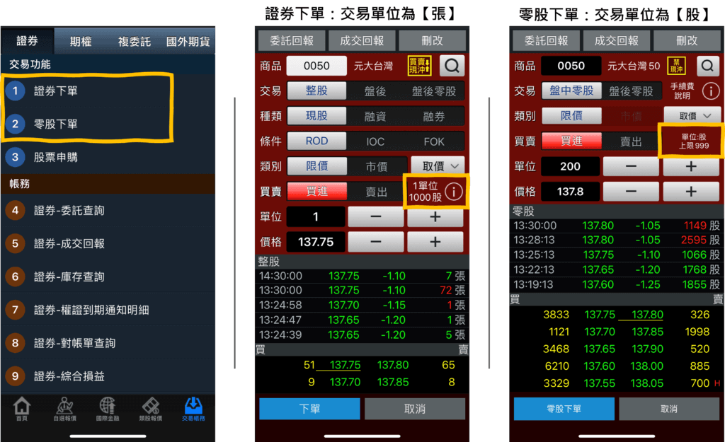 stock-shares-unit