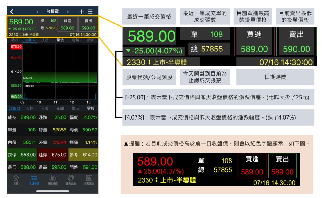 stock-info-part1