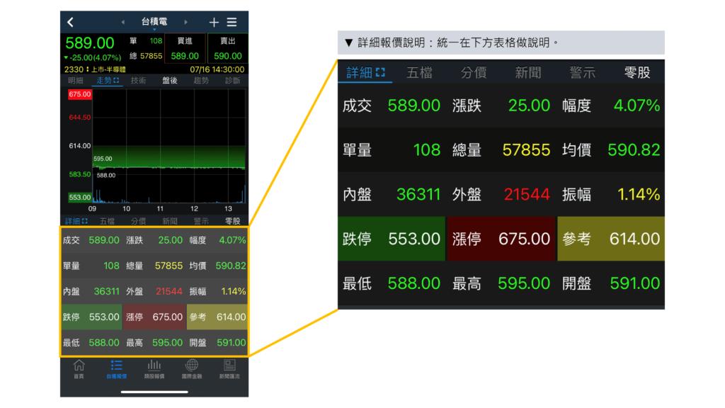 stock-info-part3