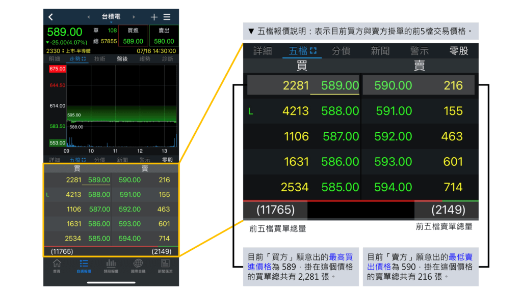 stock-info-part4